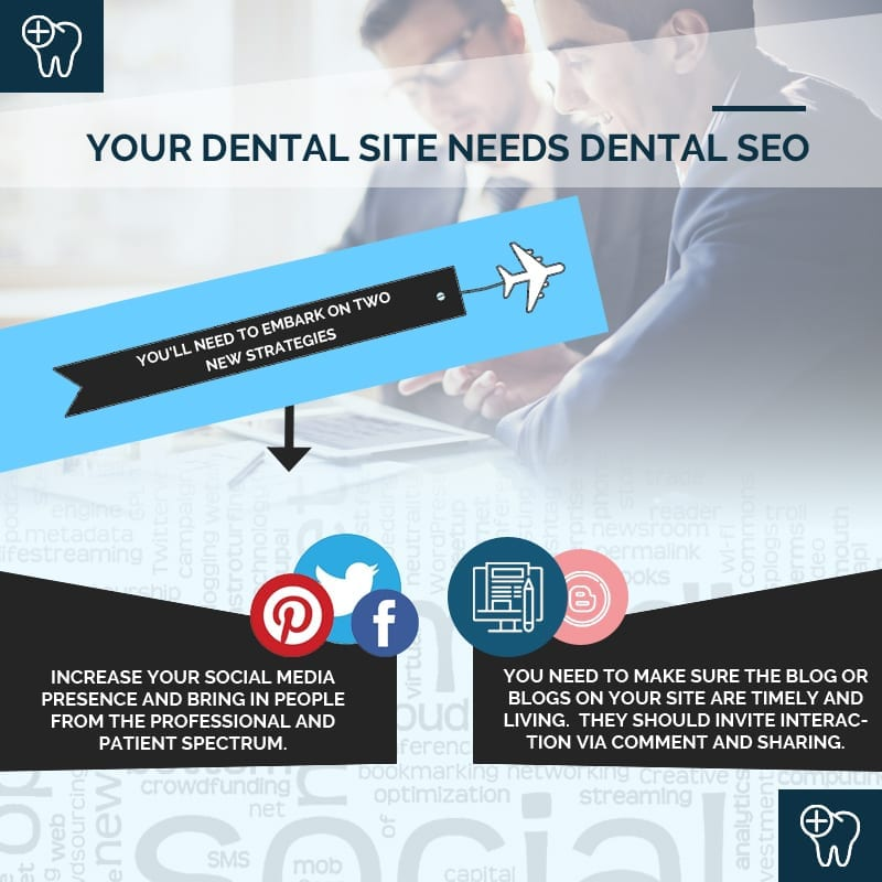 Your Dental Site Needs Dental SEO