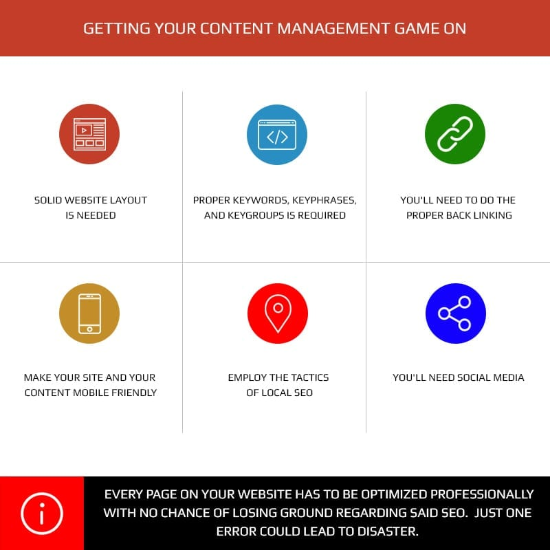 Getting Your Content Management Game On