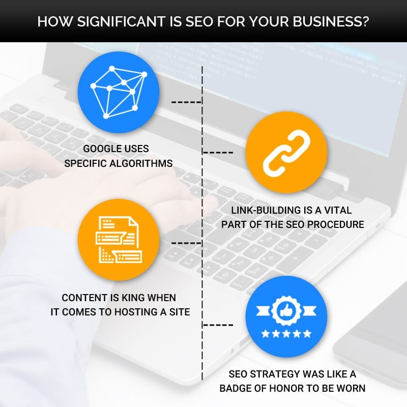 How Significant is SEO for your Business?