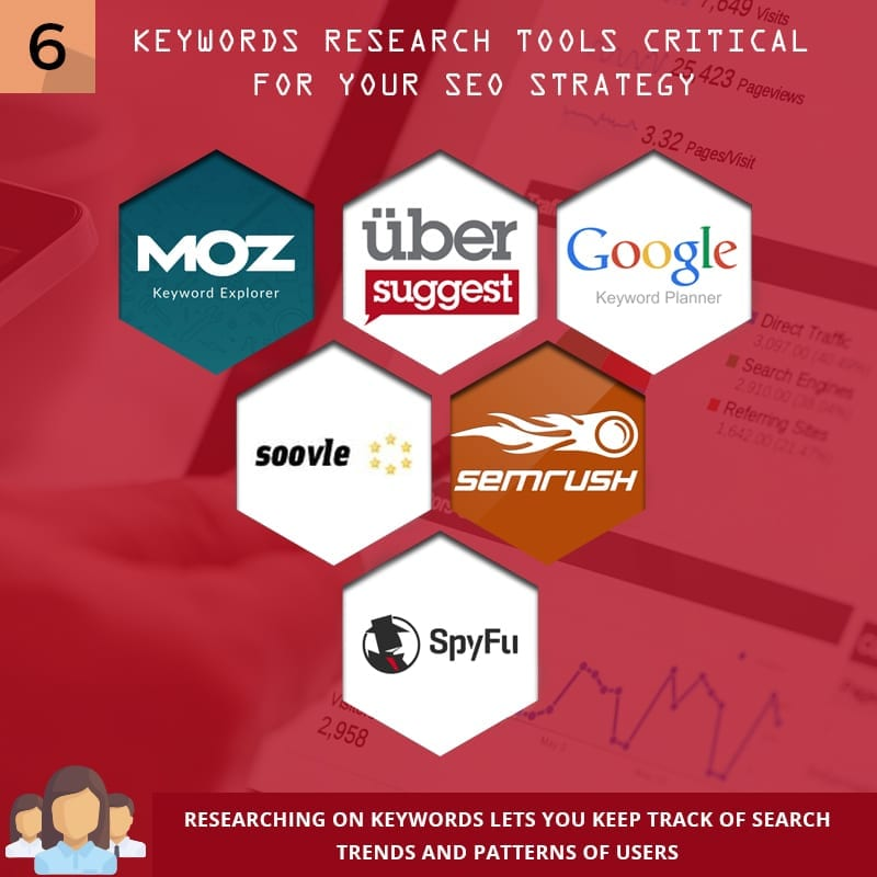 6 Keywords Research Tools Critical for Your SEO Strategy