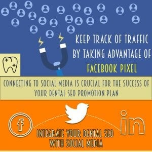 Dental Practice Marketing - Using Social Media to Grow Your Practice