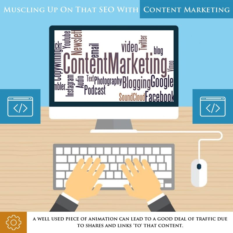 Muscling Up On That SEO With Content Marketing