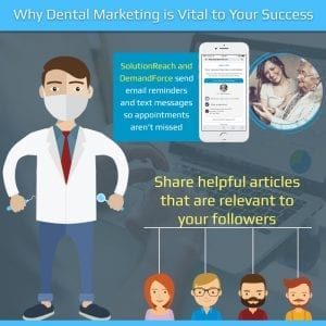 Reasons Marketing Is Vital For Dental Practices
