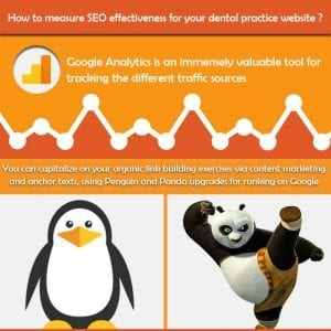 How to measure your SEO success dental practice website