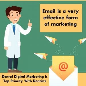 Dental Digital Marketing is Top Priority With Dentists