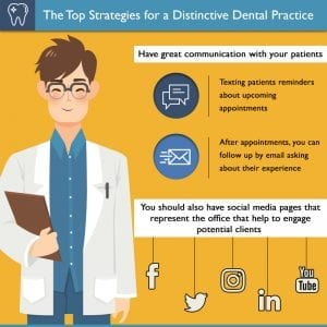 The Top Strategies for a Distinctive Dental Practice