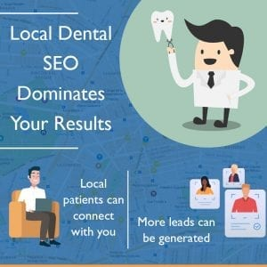 Local Dental SEO Dominates Your Results