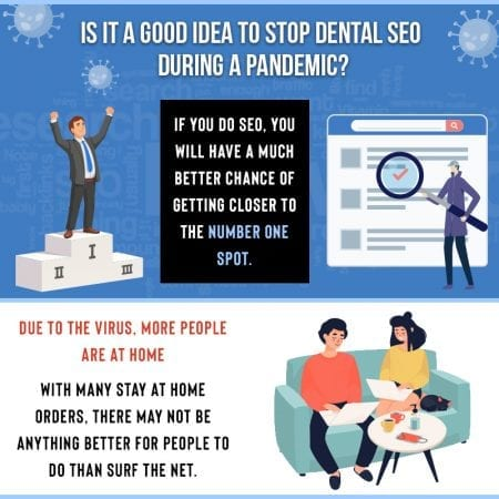 Is It A Good Idea To Stop Dental SEO During A Pandemic?