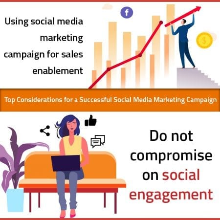 Top Considerations For A Successful Social Media Marketing Campaign