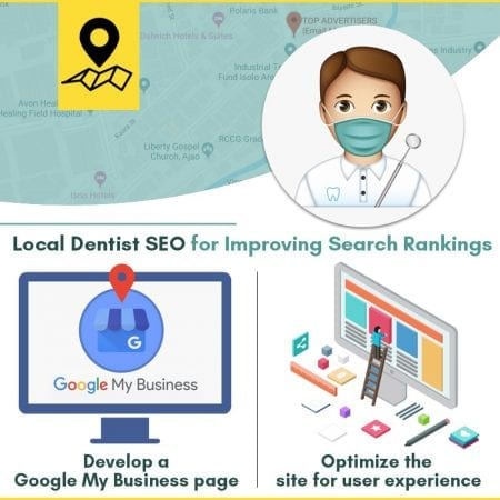 Local Dentist SEO For Improving Search Rankings