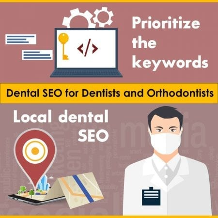 Dental SEO For Dentists And Orthodontists