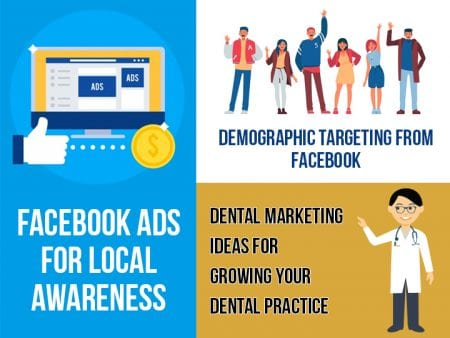 Dental Marketing Ideas For Growing Your Dental Practice