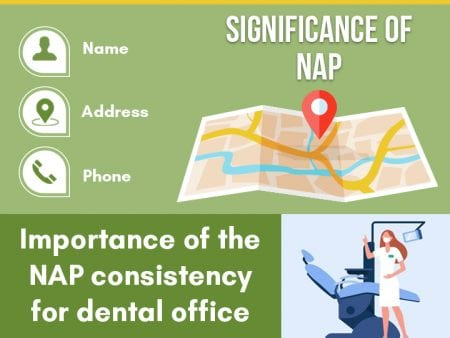 Importance of the NAP Consistency for Dental Office
