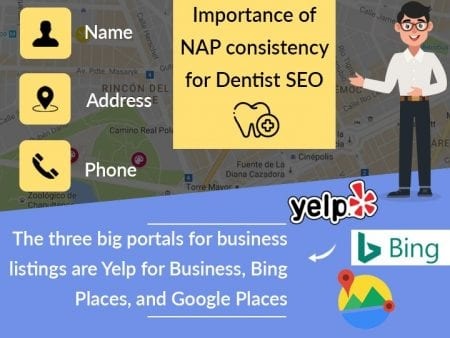 Importance Of NAP Consistency For Dentist SEO